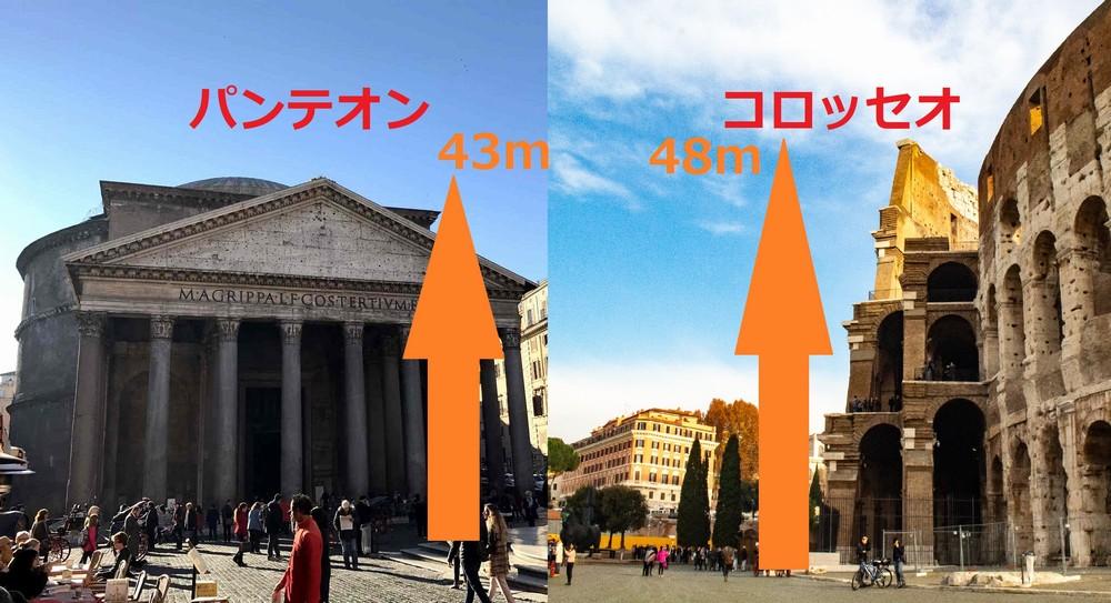 パンテオンとコロッセオの高さ比較