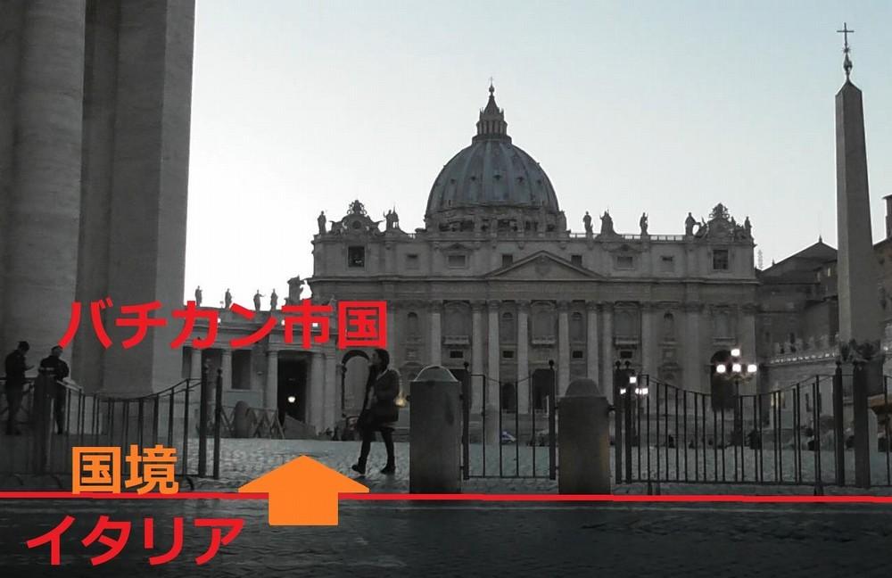 バチカンとイタリアの国境