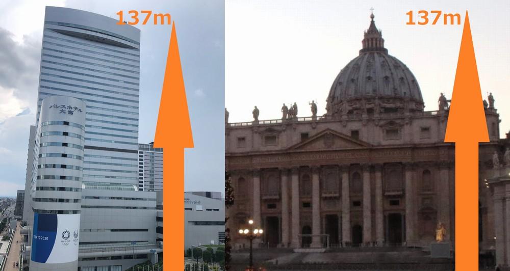 サンピエトロ大聖堂とソニックシティ